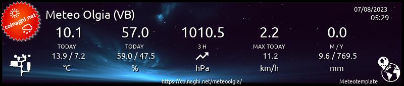 Visita la pagina della nuova stazione meteo colnaghi.net di Olgia